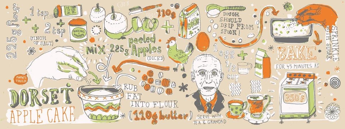 Recipe Book Cake Illustration